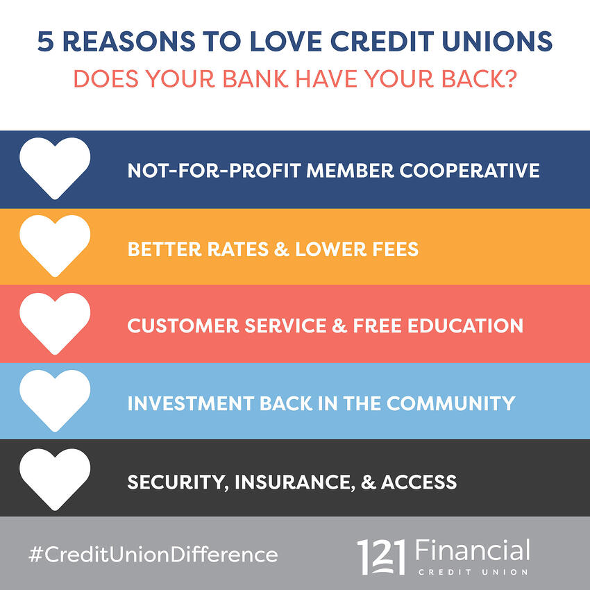 5-reasons-to-love-credit-unions