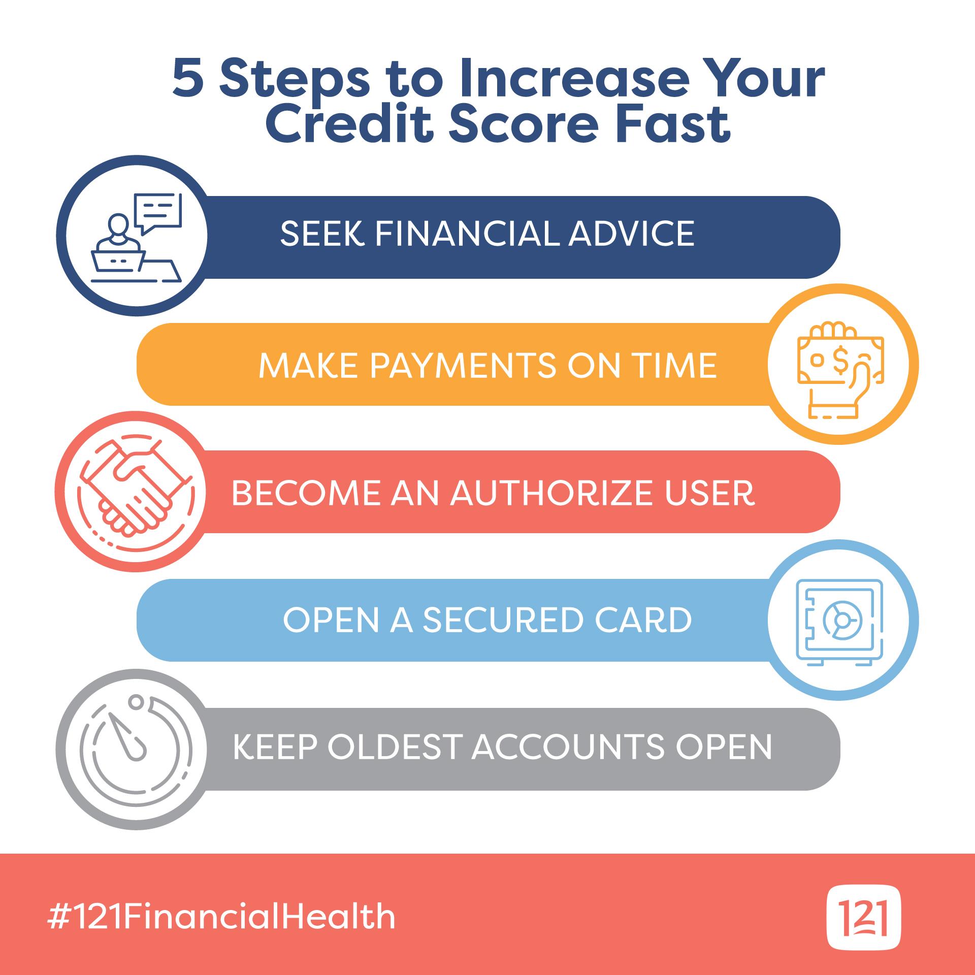 5-steps-credit-score