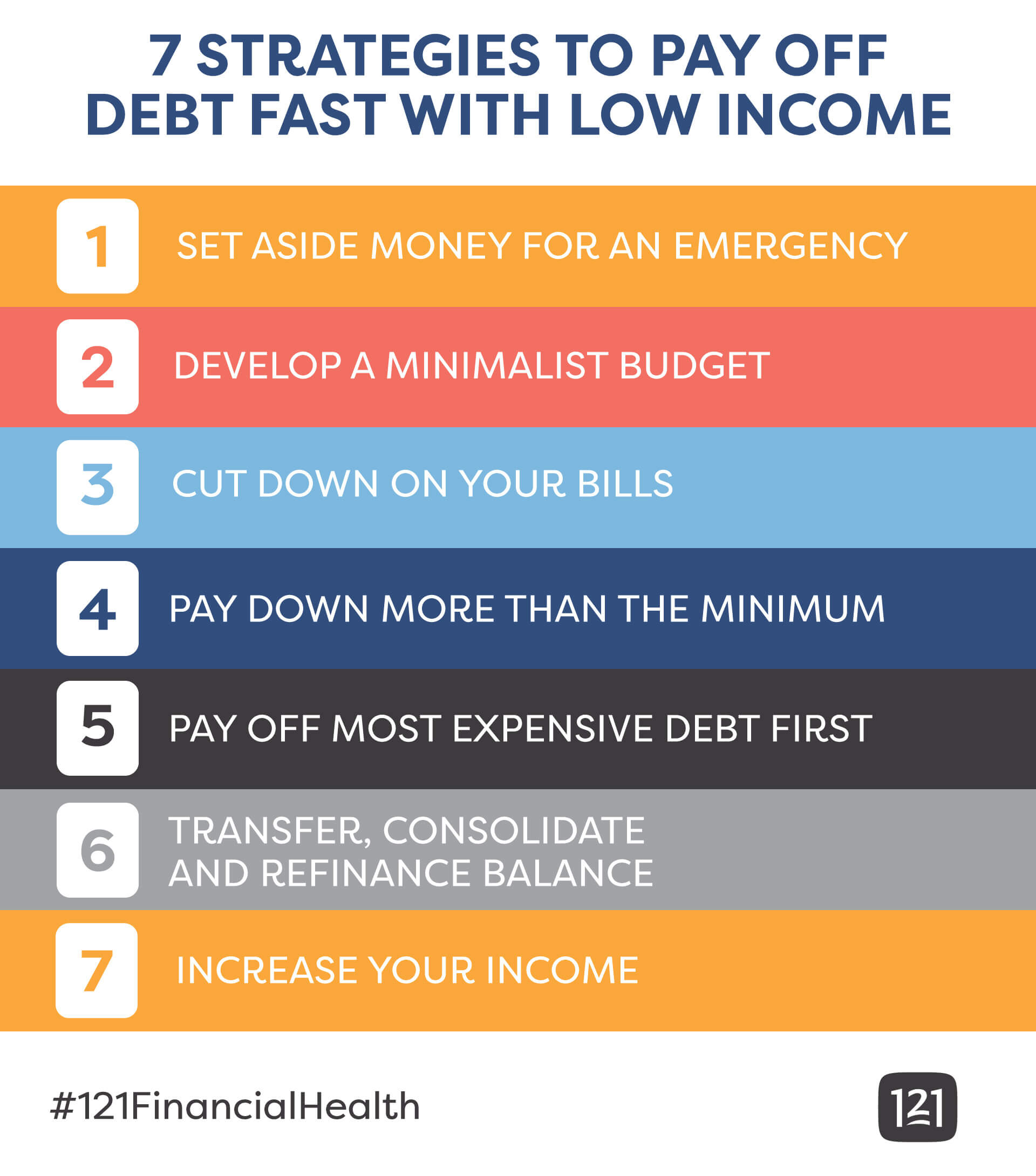 7 strategies to pay off debt fast with low income