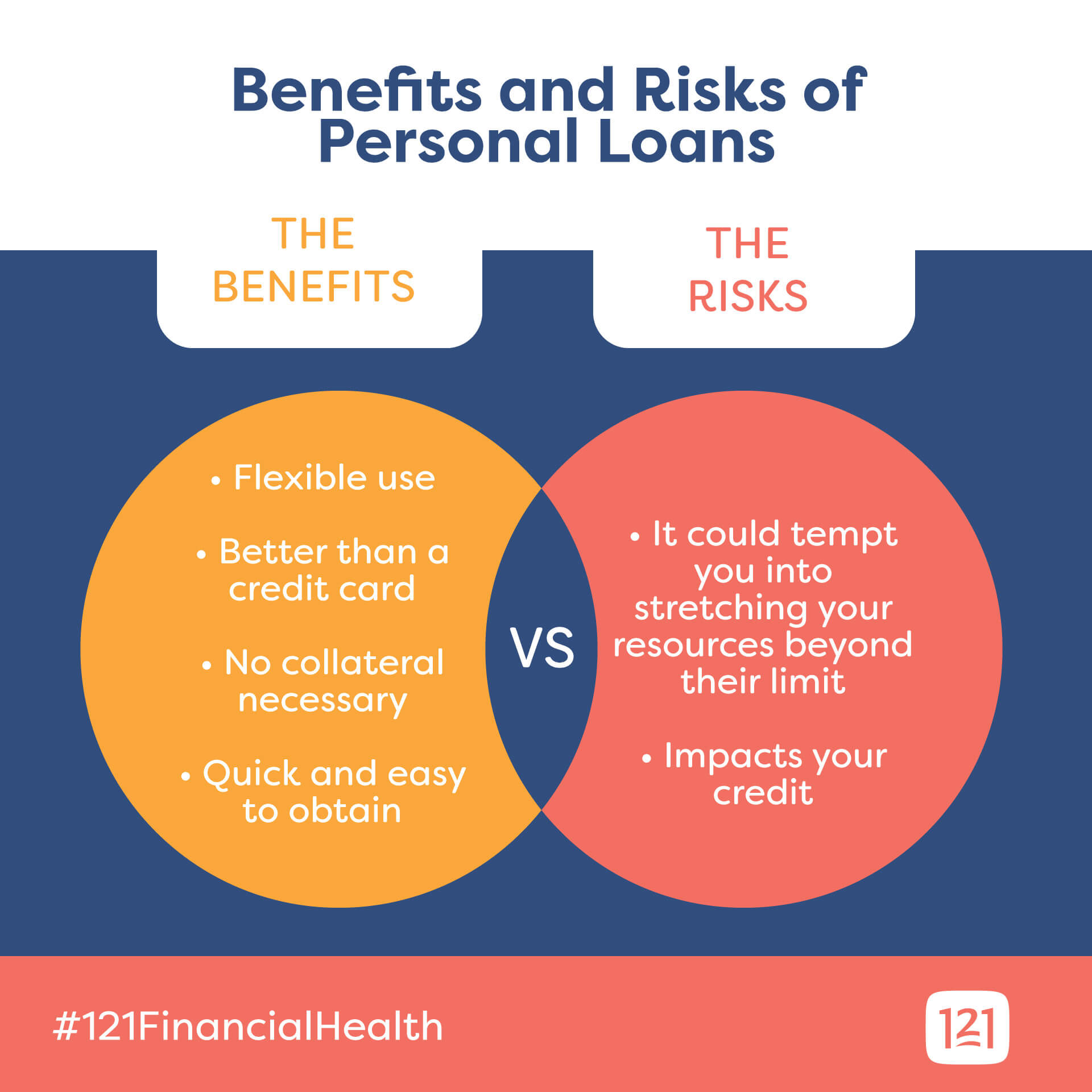 benefits and risks of personal loans