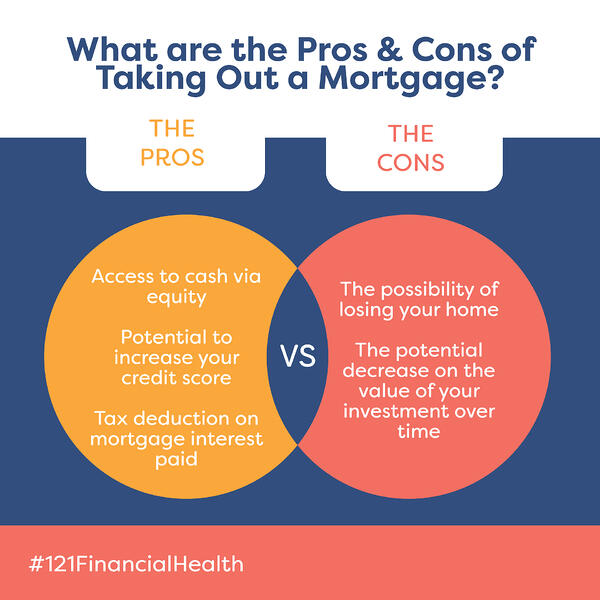 pros and cons of taking out a mortgage
