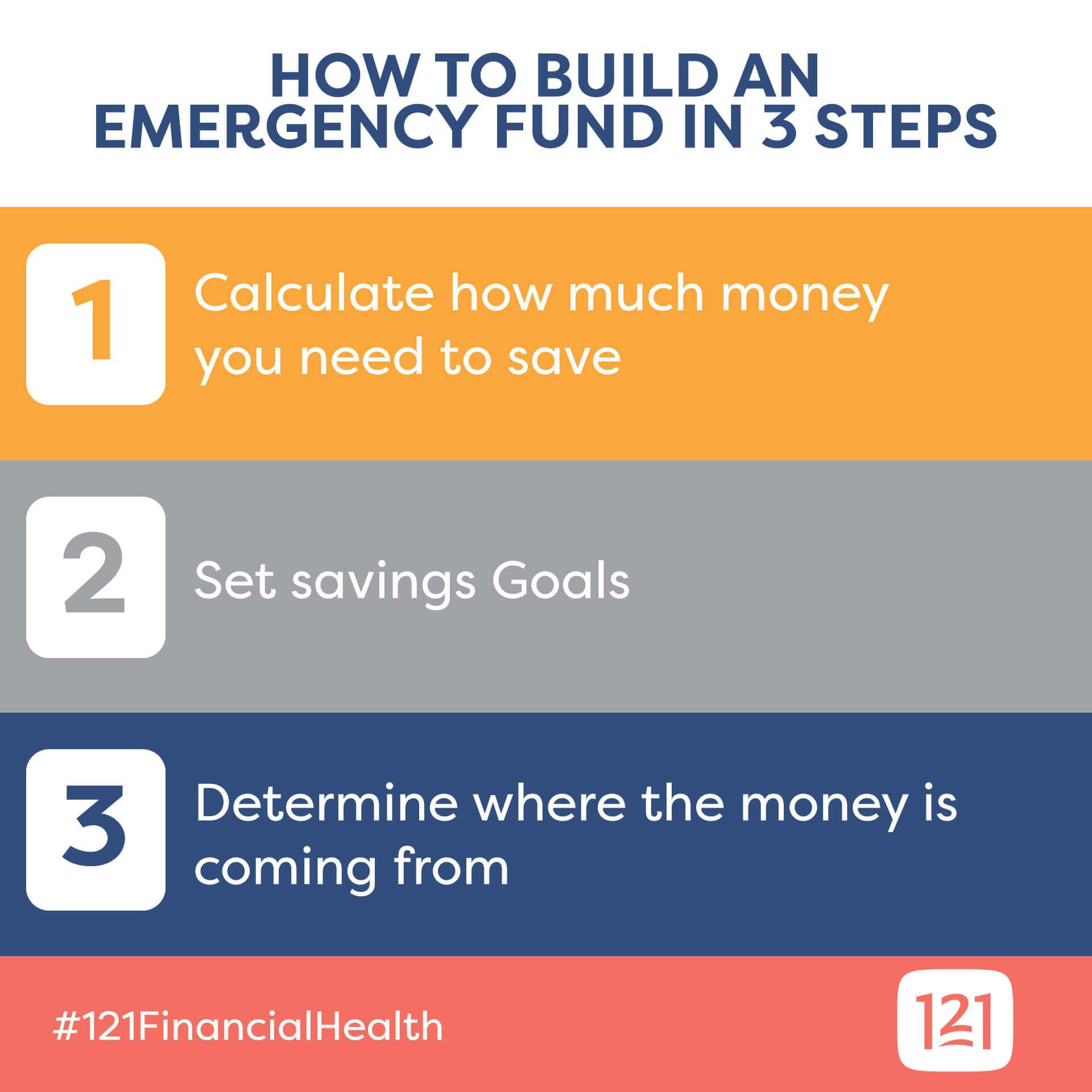 build an emergency fund in 3 steps