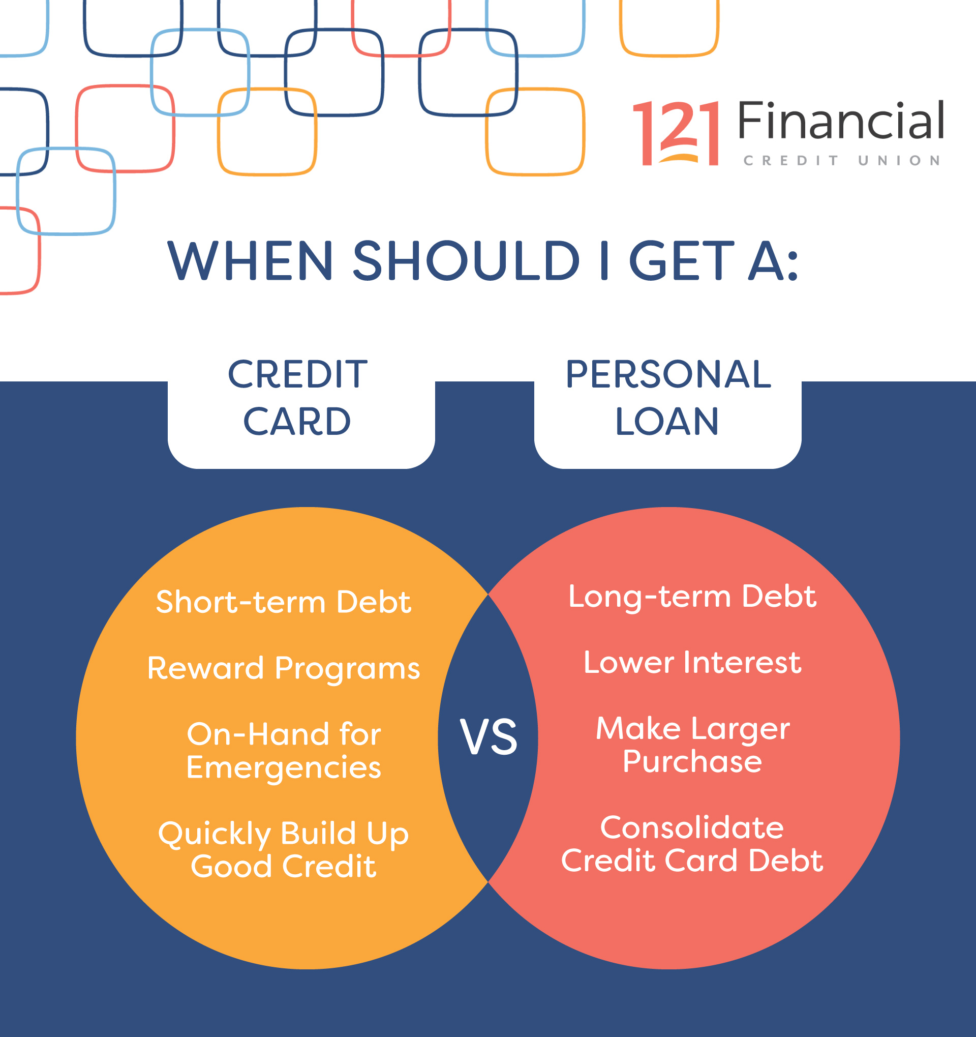 when-should-i-get-a-personal-loan-vs-credit-card